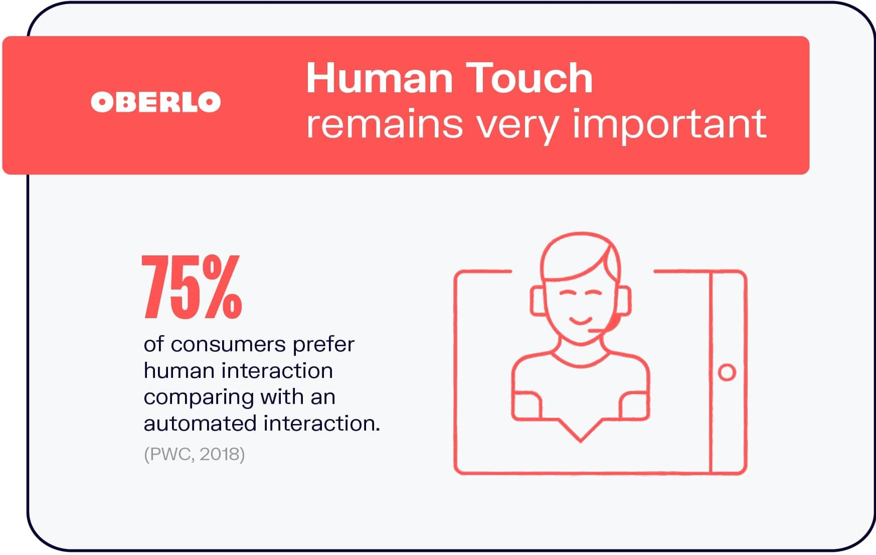 Importance of Human Touch
