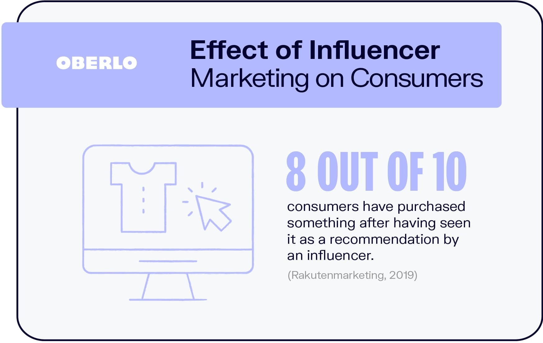 Effect of Influencer Marketing on Consumers