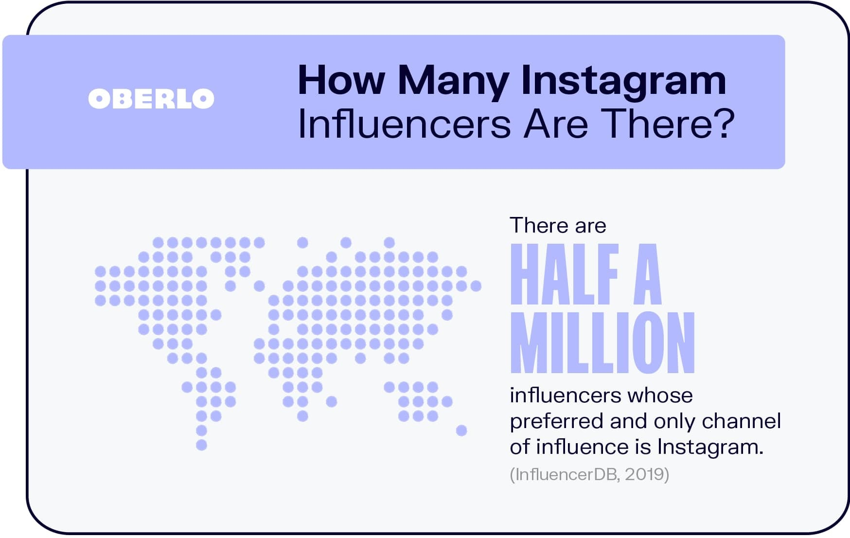 How Many Instagram Influencers Are There?