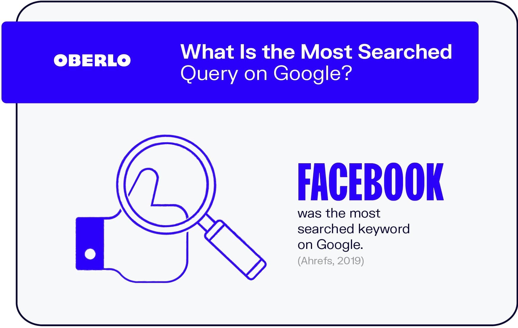 What Is the Most Searched Query on Google?