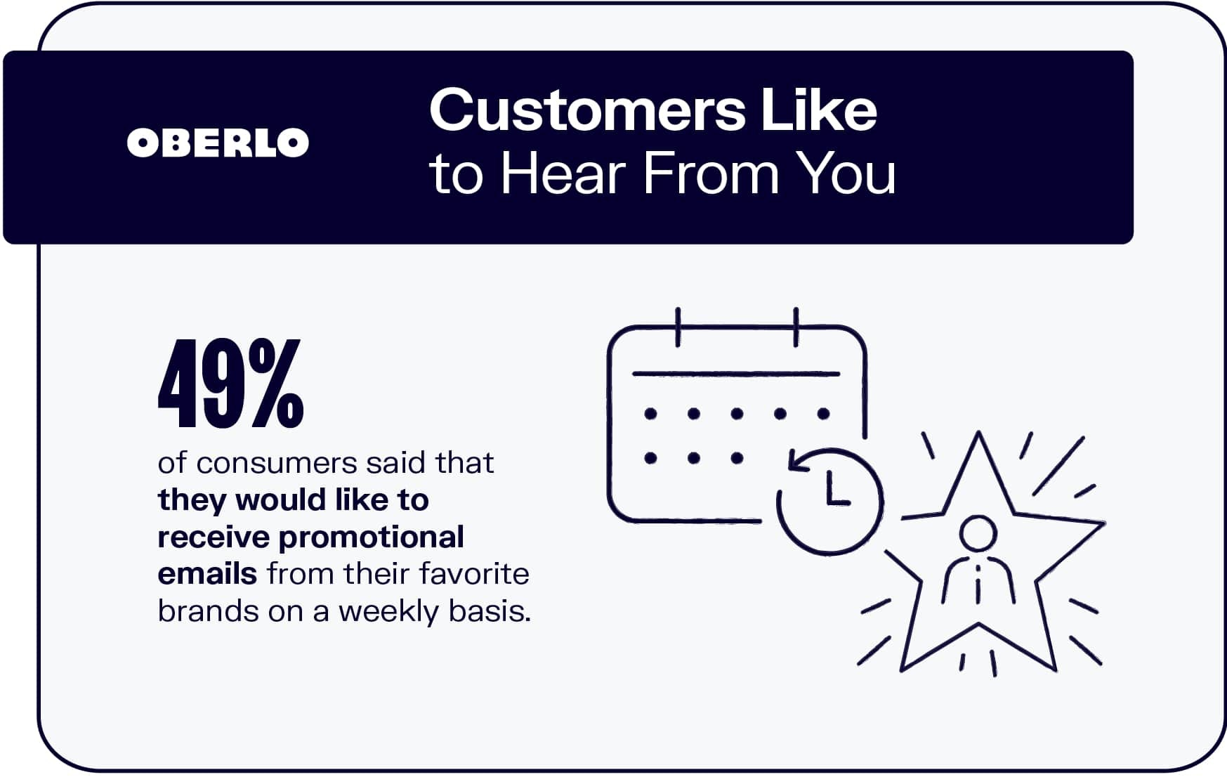 Customers Like to Hear From You