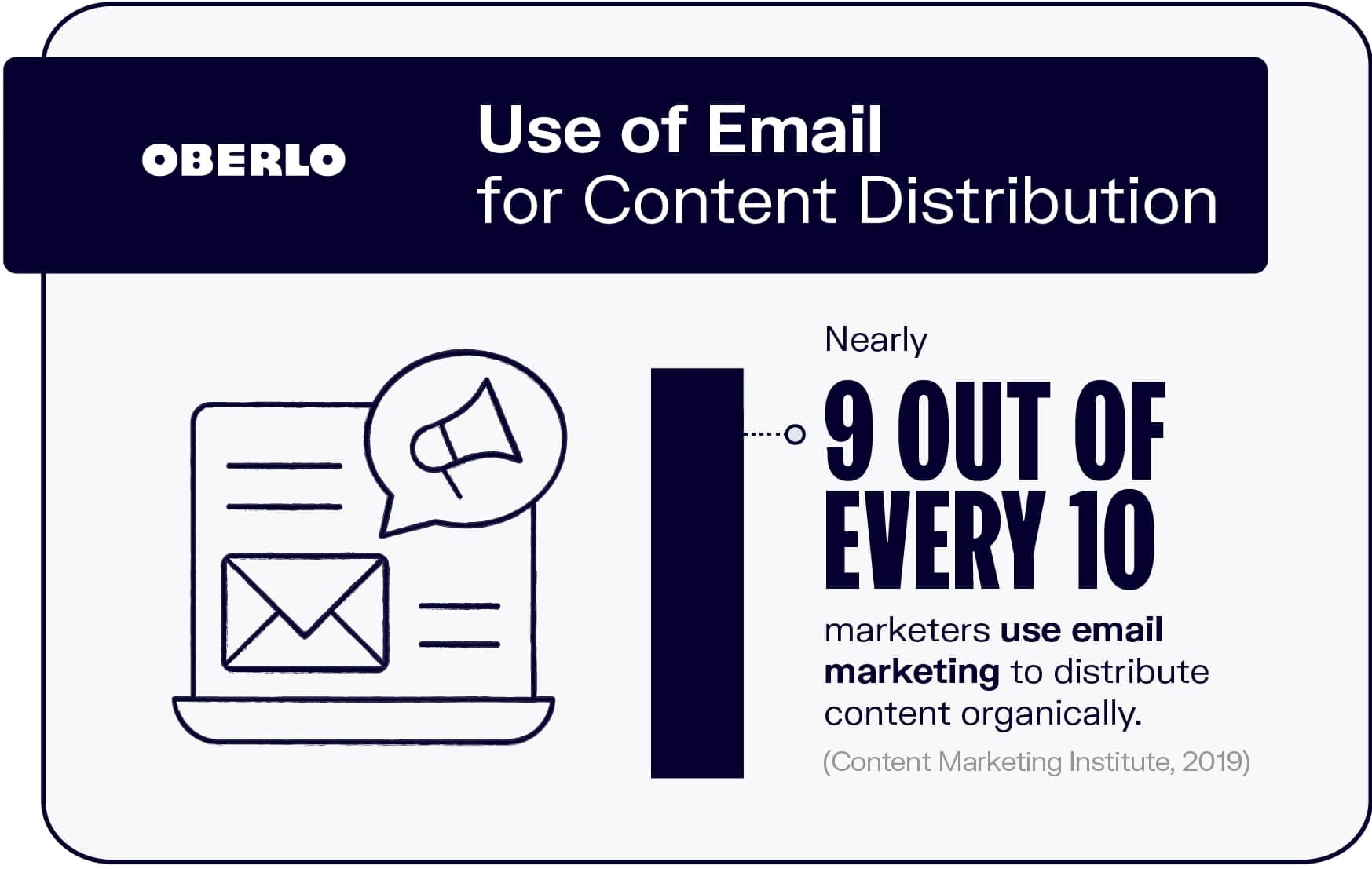 Use of Email for Content Distribution