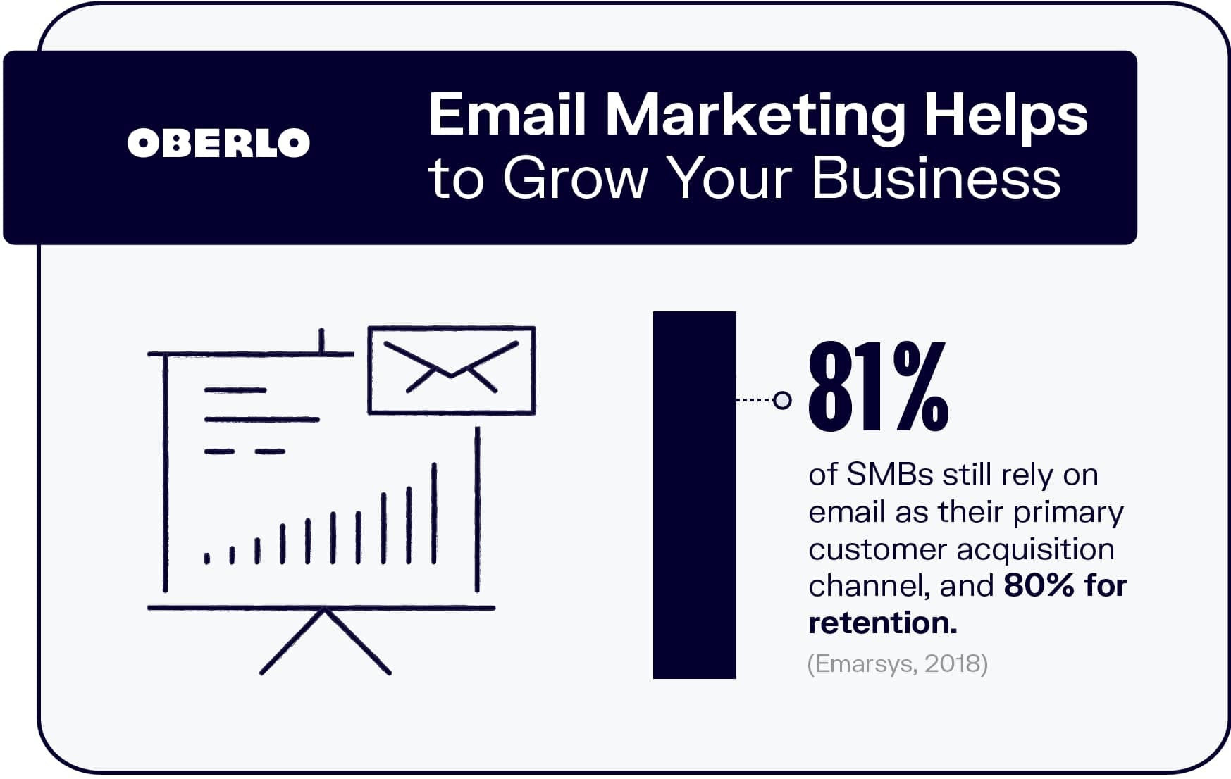Email Marketing Helps to Grow Your Business