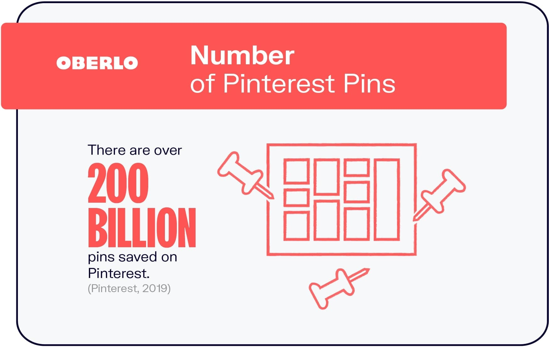 Number of Pinterest Pins