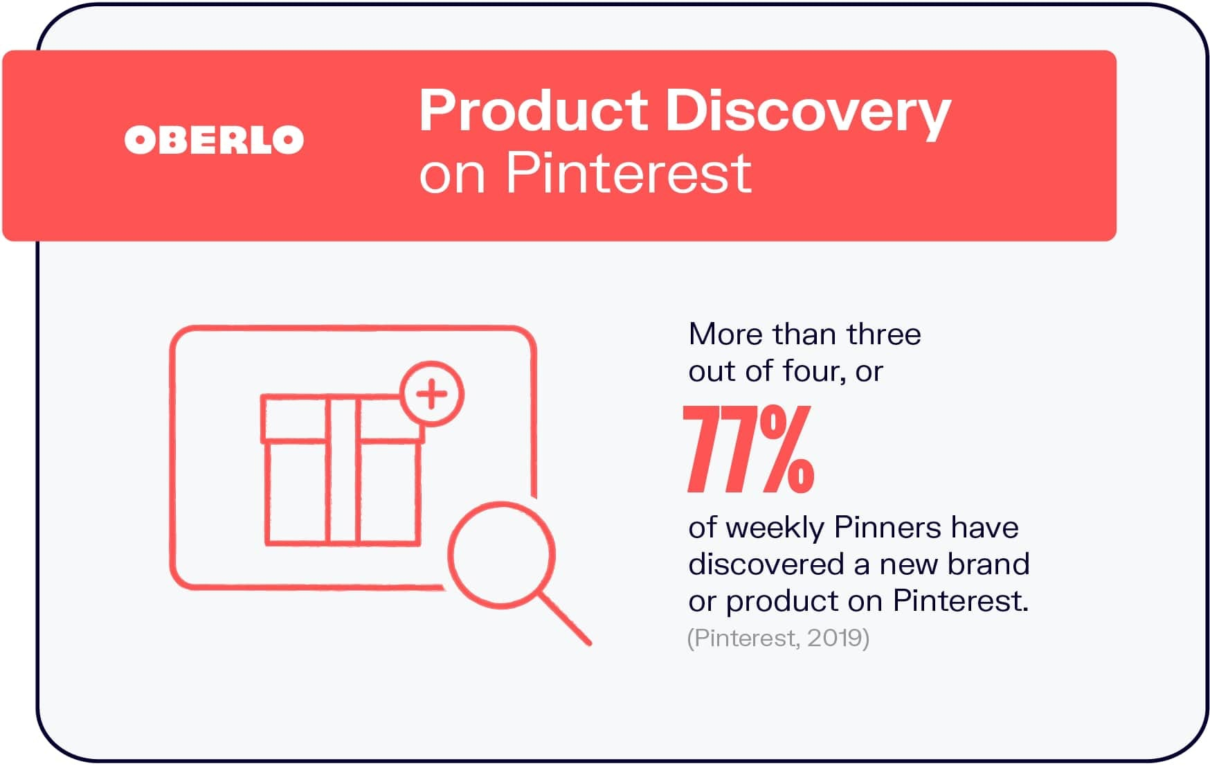 Product Discovery on Pinterest