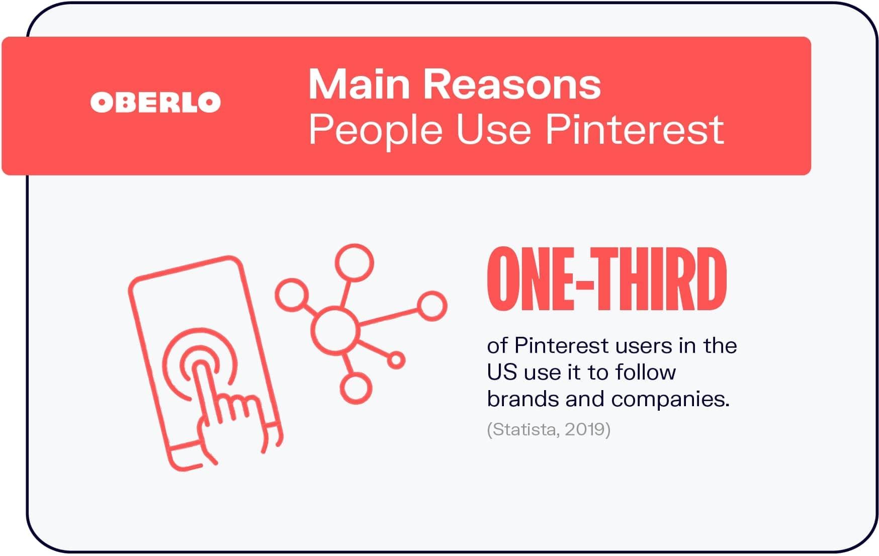 Main Reasons People Use Pinterest