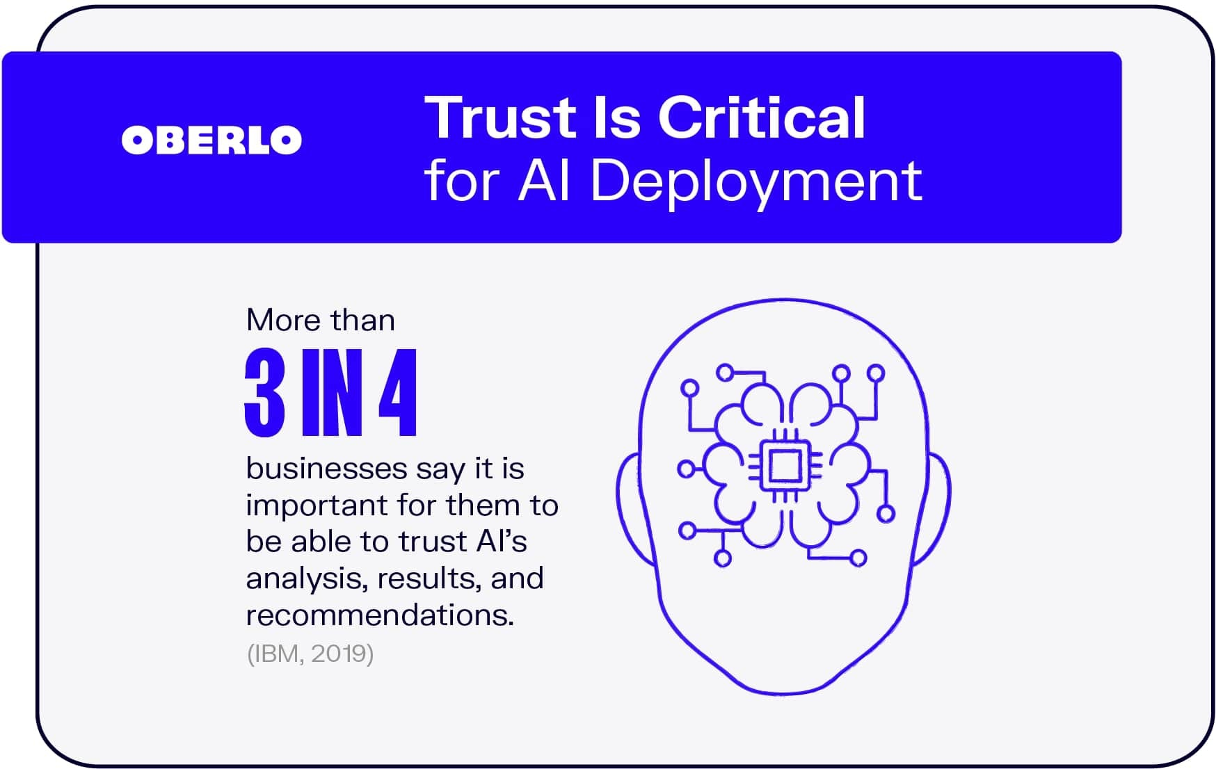 Trust Is Critical for AI Deployment