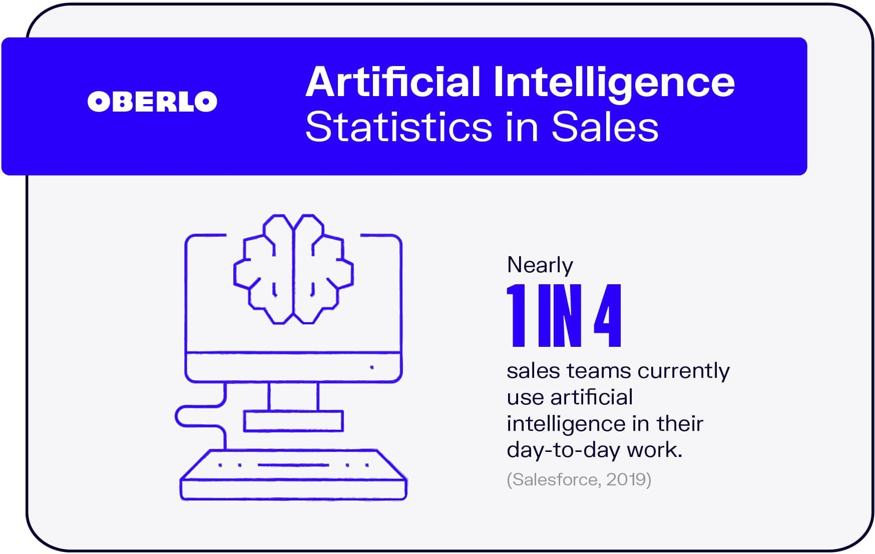 Artificial Intelligence Statistics in Sales