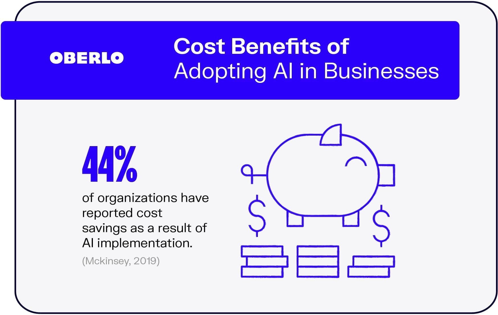 Cost Benefits of Adopting AI in Businesses