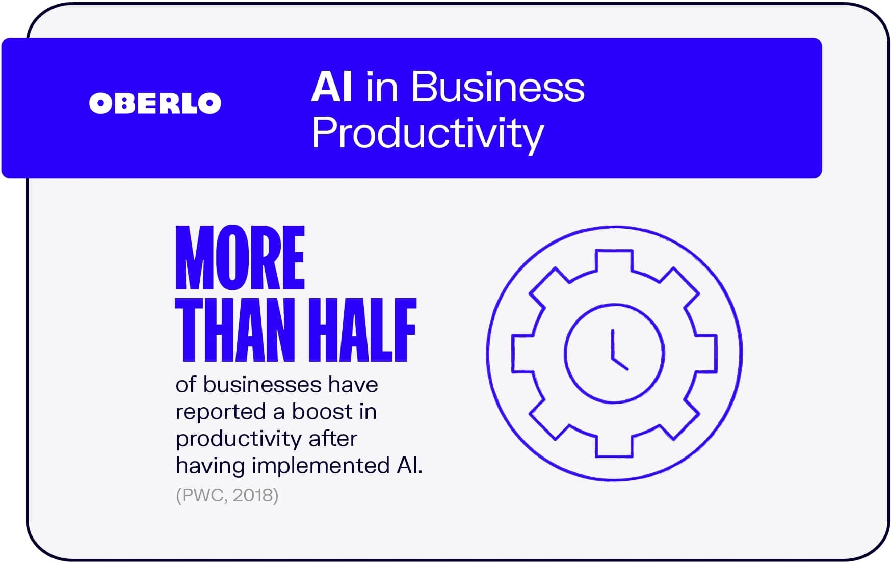 AI in Business Productivity