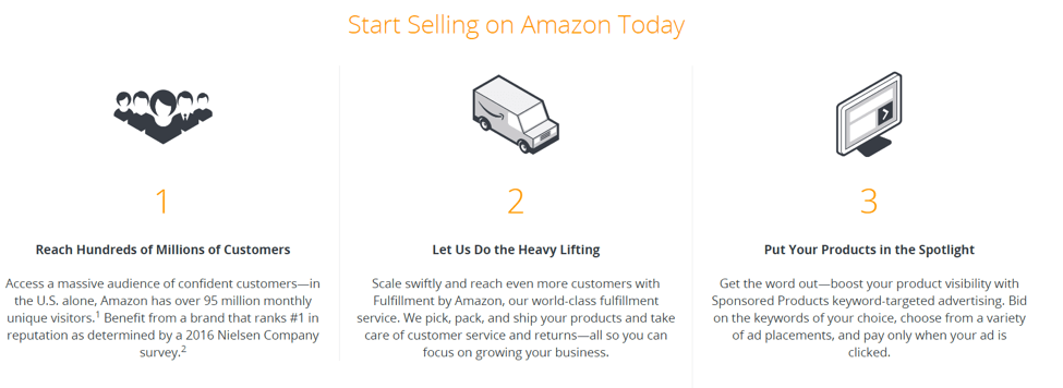 amazon dropshipping benefits