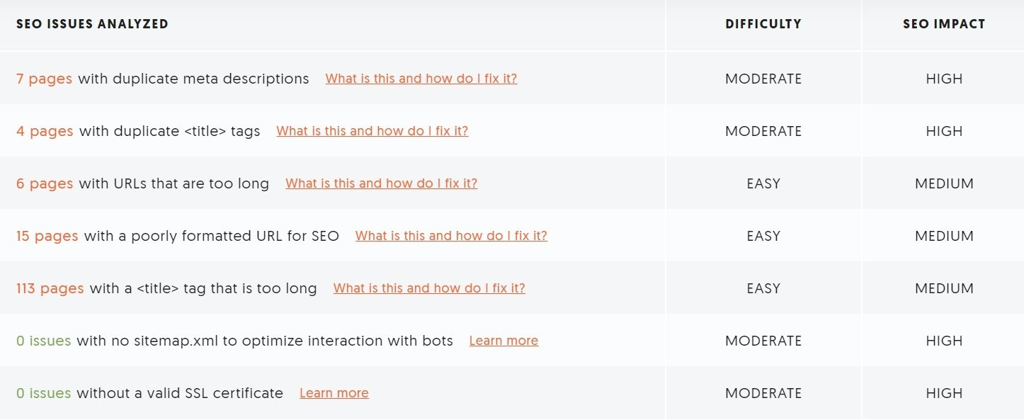 ecommerce seo issues