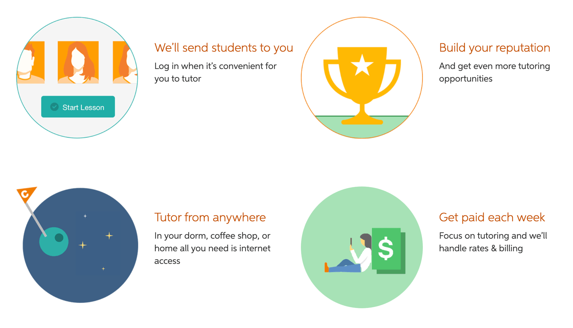 Chegg Tutors Online Teaching Platform
