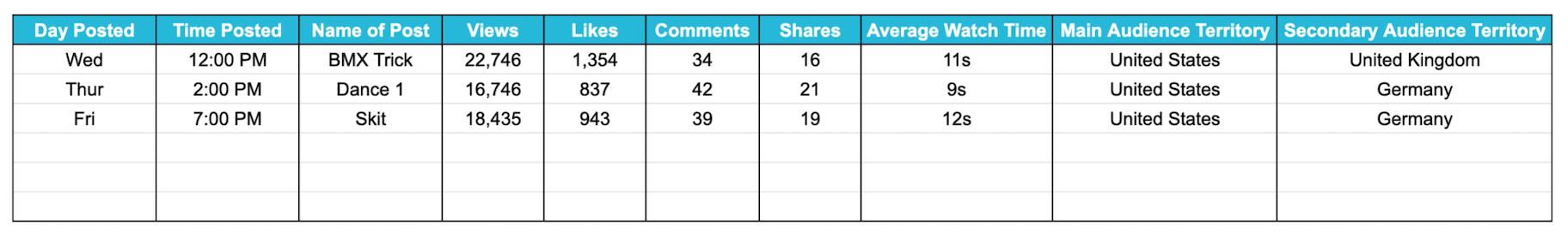 TikTok Content Tracking Example