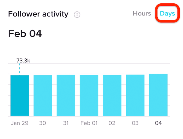 TikTok Follower Activity