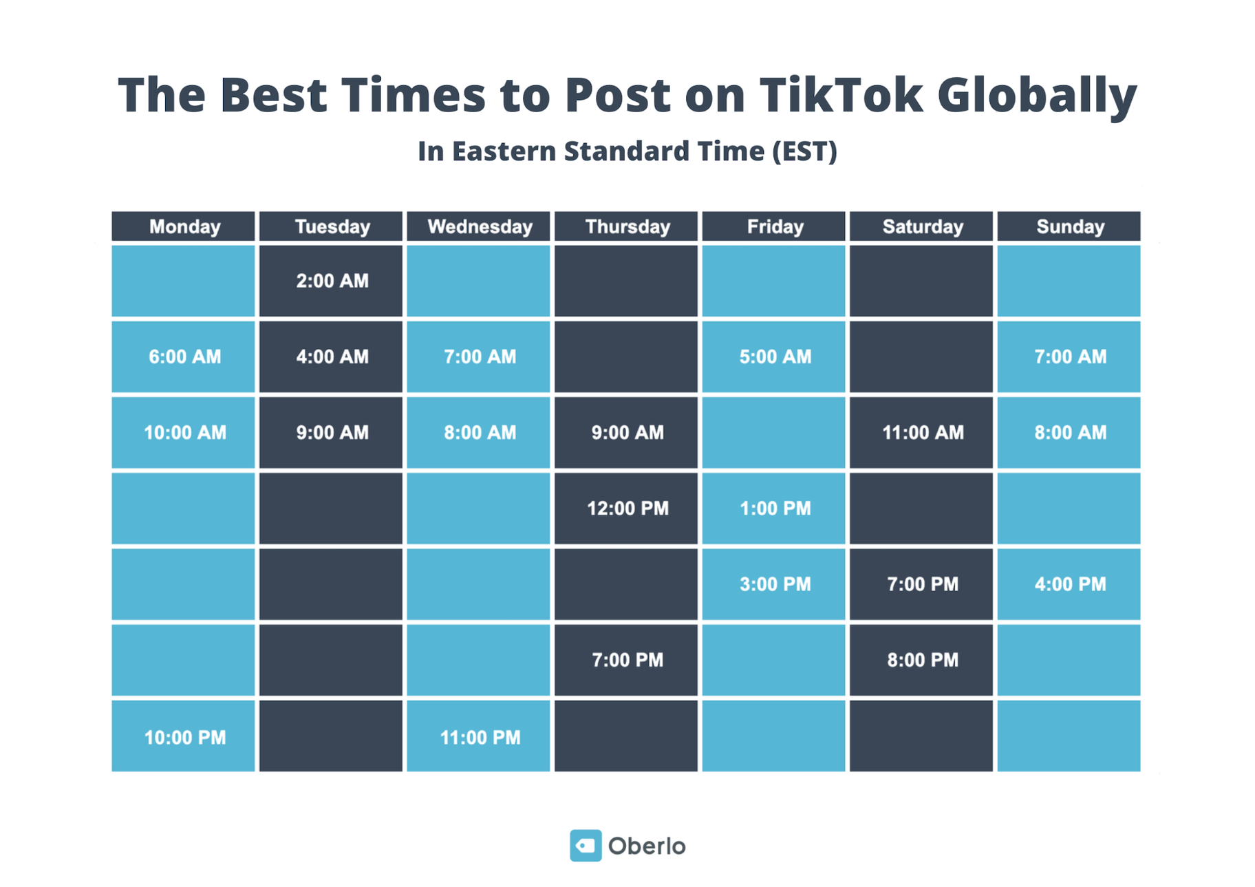 Best Times to Post on TikTok