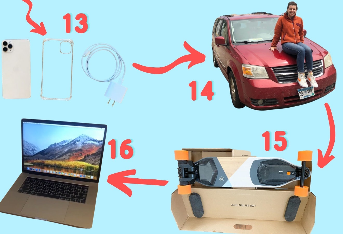 Demi's 13-16 trades, an iphone, car, electric skateboard and macbook