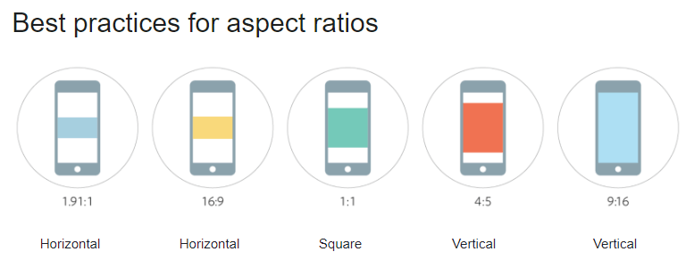 Facebook ads aspect ratios best practices