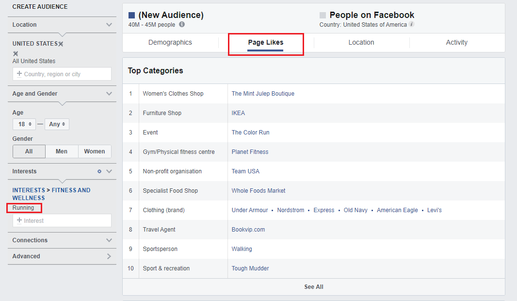 Page likes of audience defined