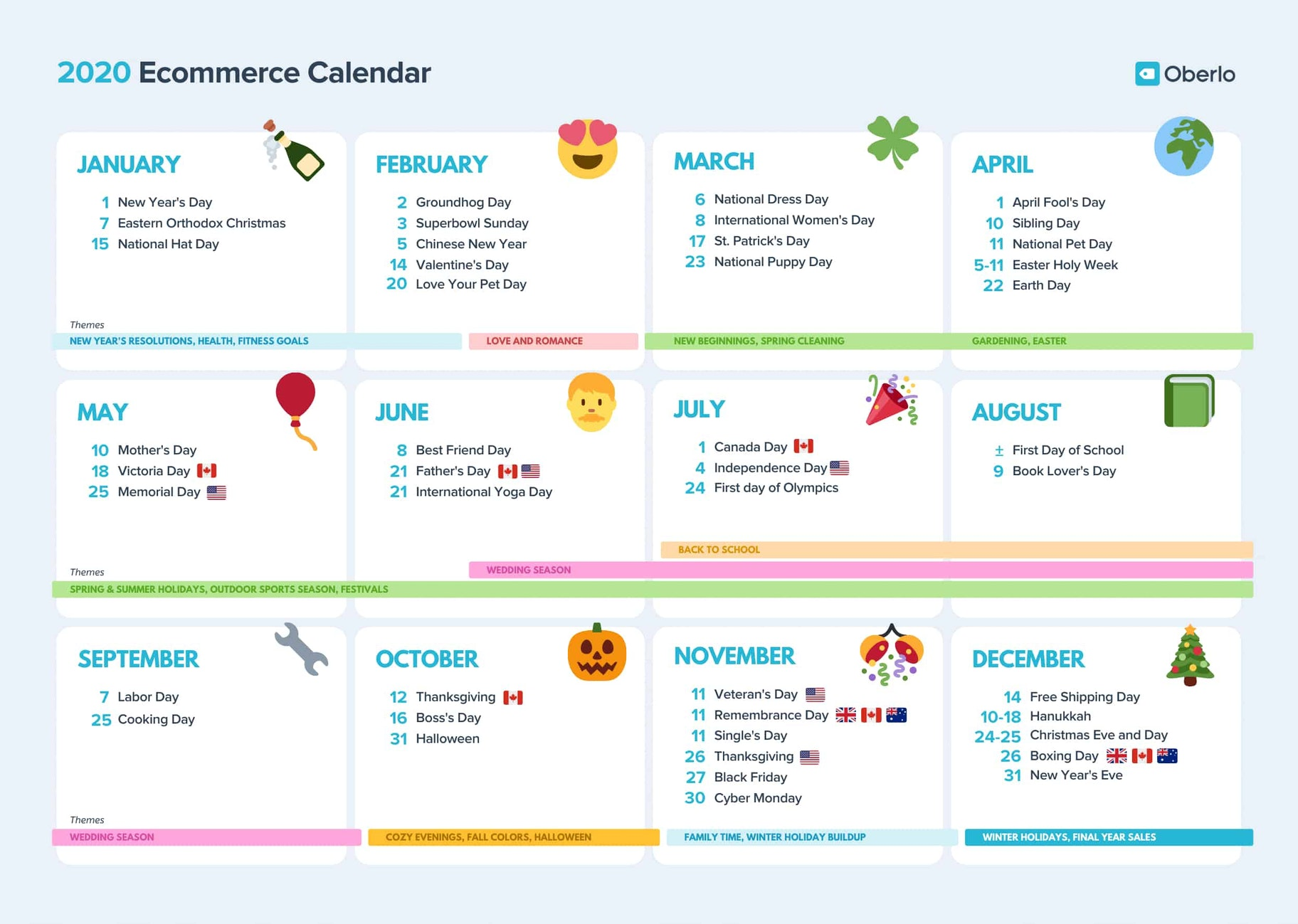 Oberlo 2020 ecommerce marketing calendar