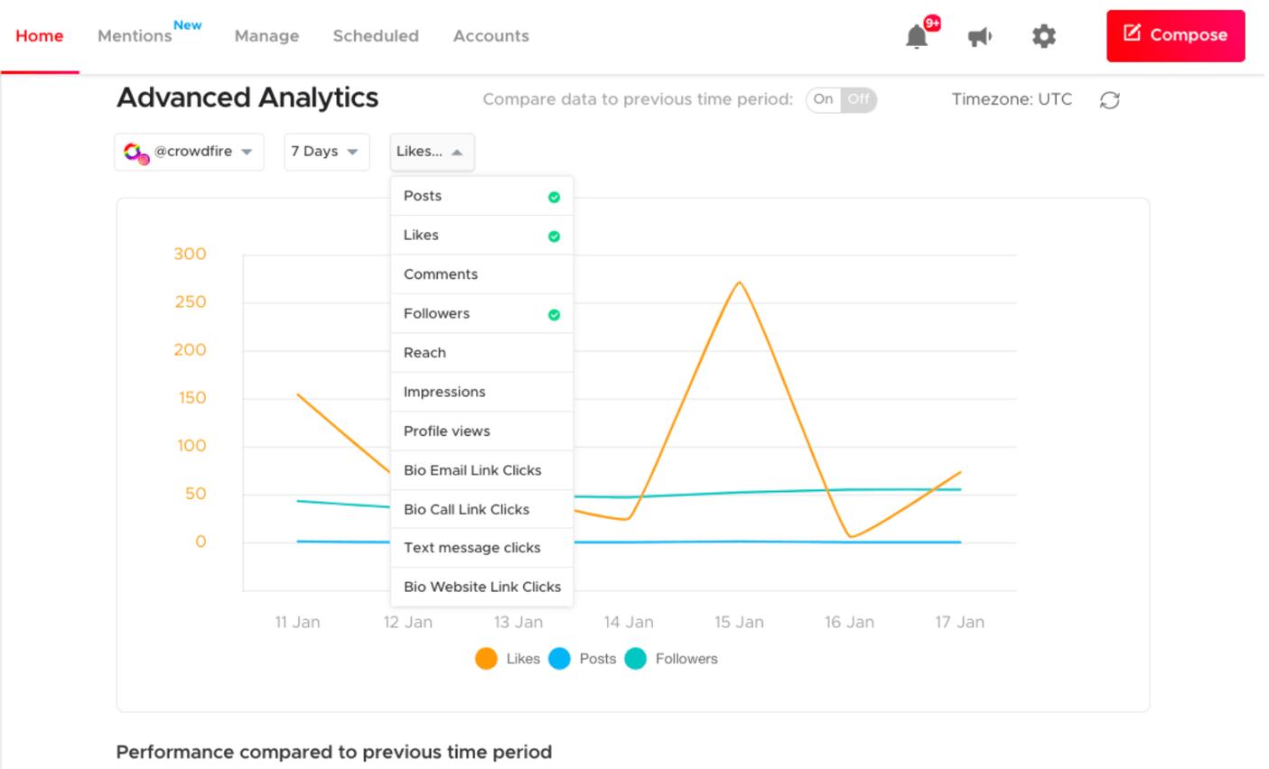 crowdfire Instagram analytics dashboard