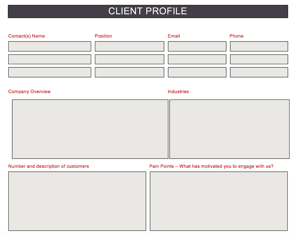 red caffine's customer profile canvas