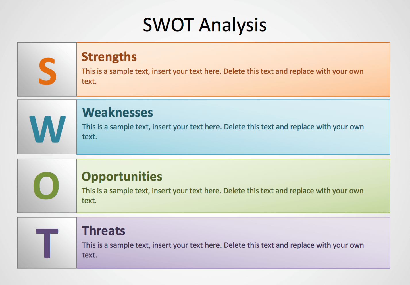 vertical swot analysis template