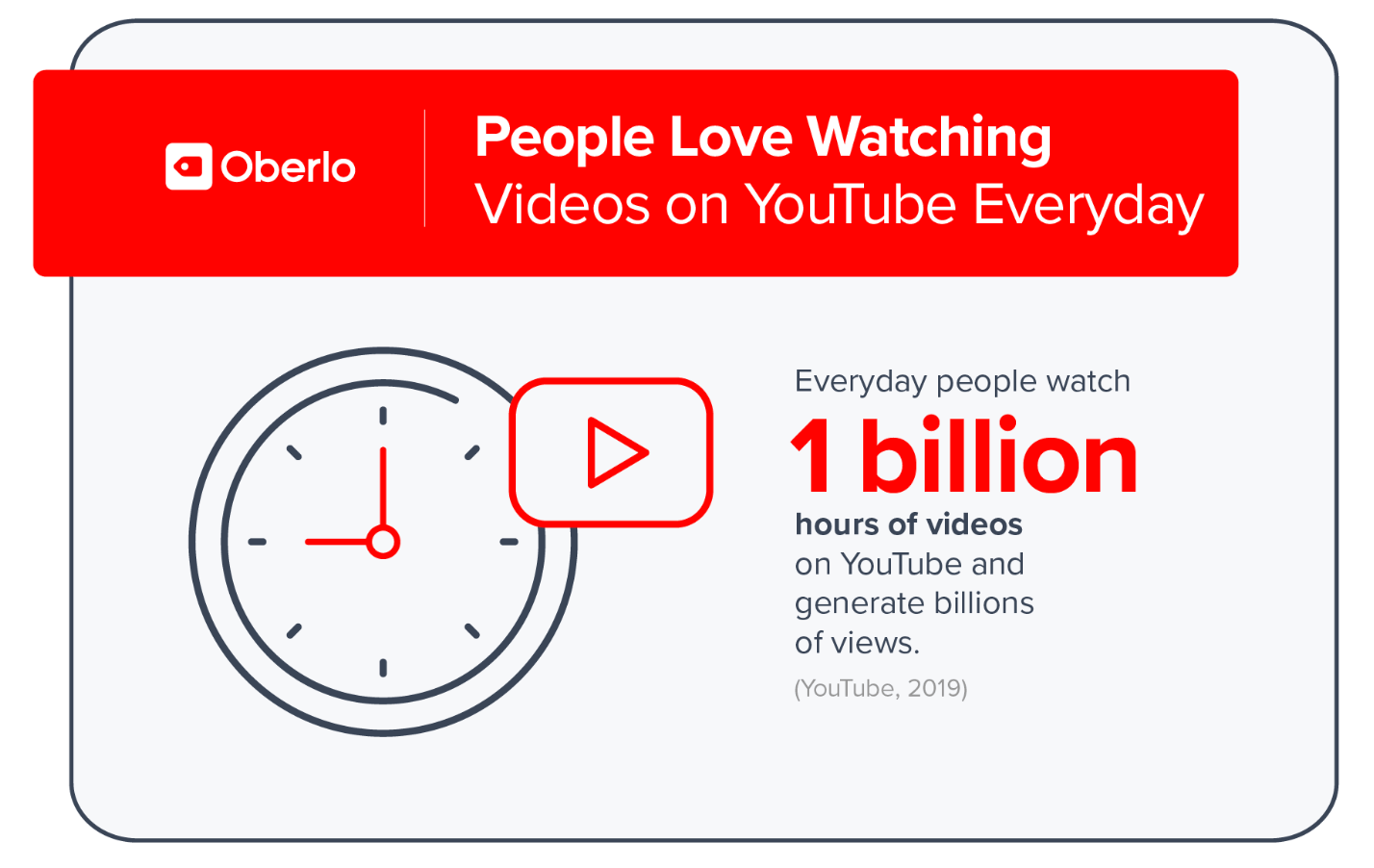 youtube 1 billion hours of video watched