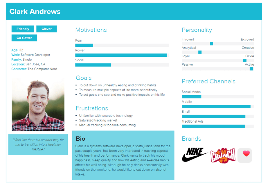 99 Designs - User Persona Example