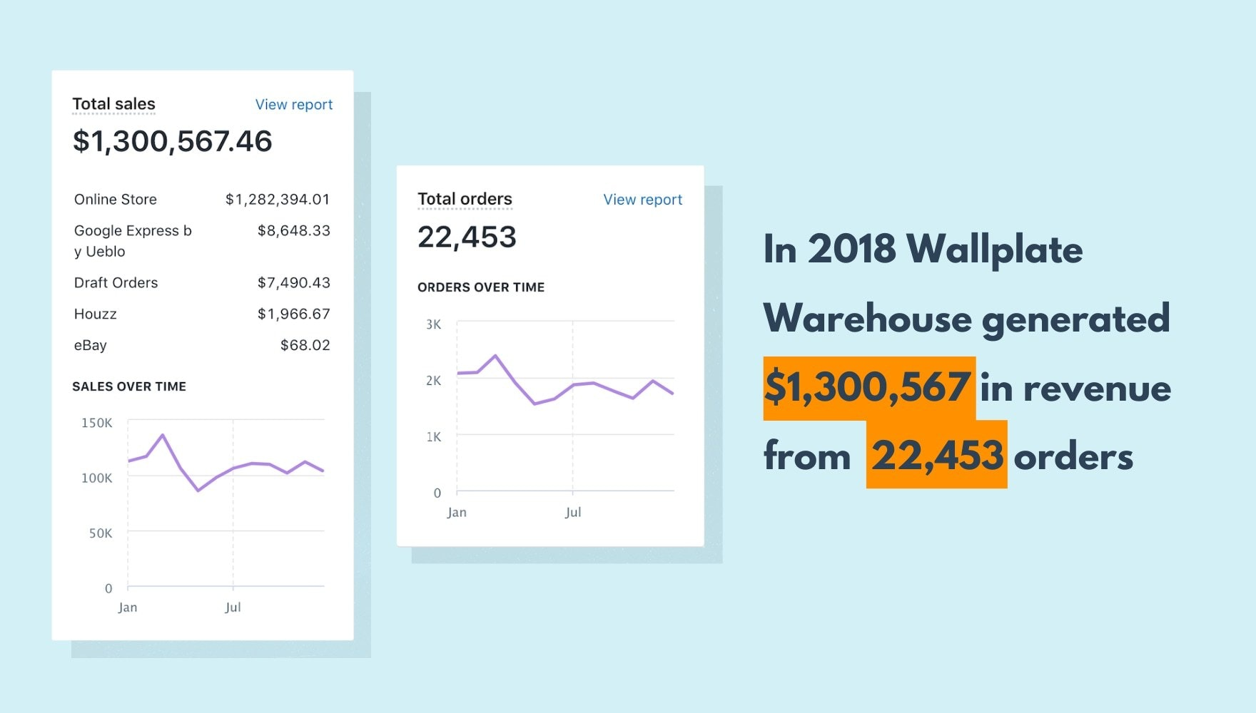 Screenshots of Wallplate Warehouse stats