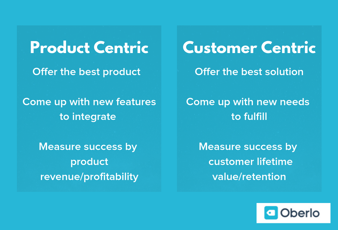 product centric vs. customer centric