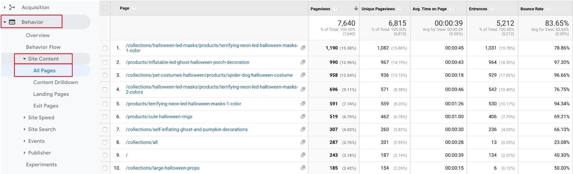 Google Analytics screenshot behavior page