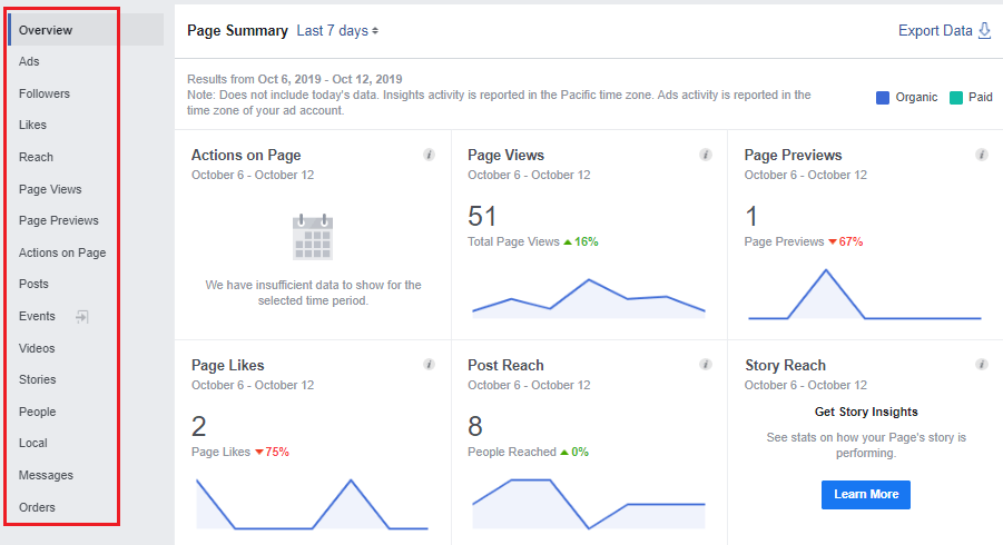 Facebook Insights metrics