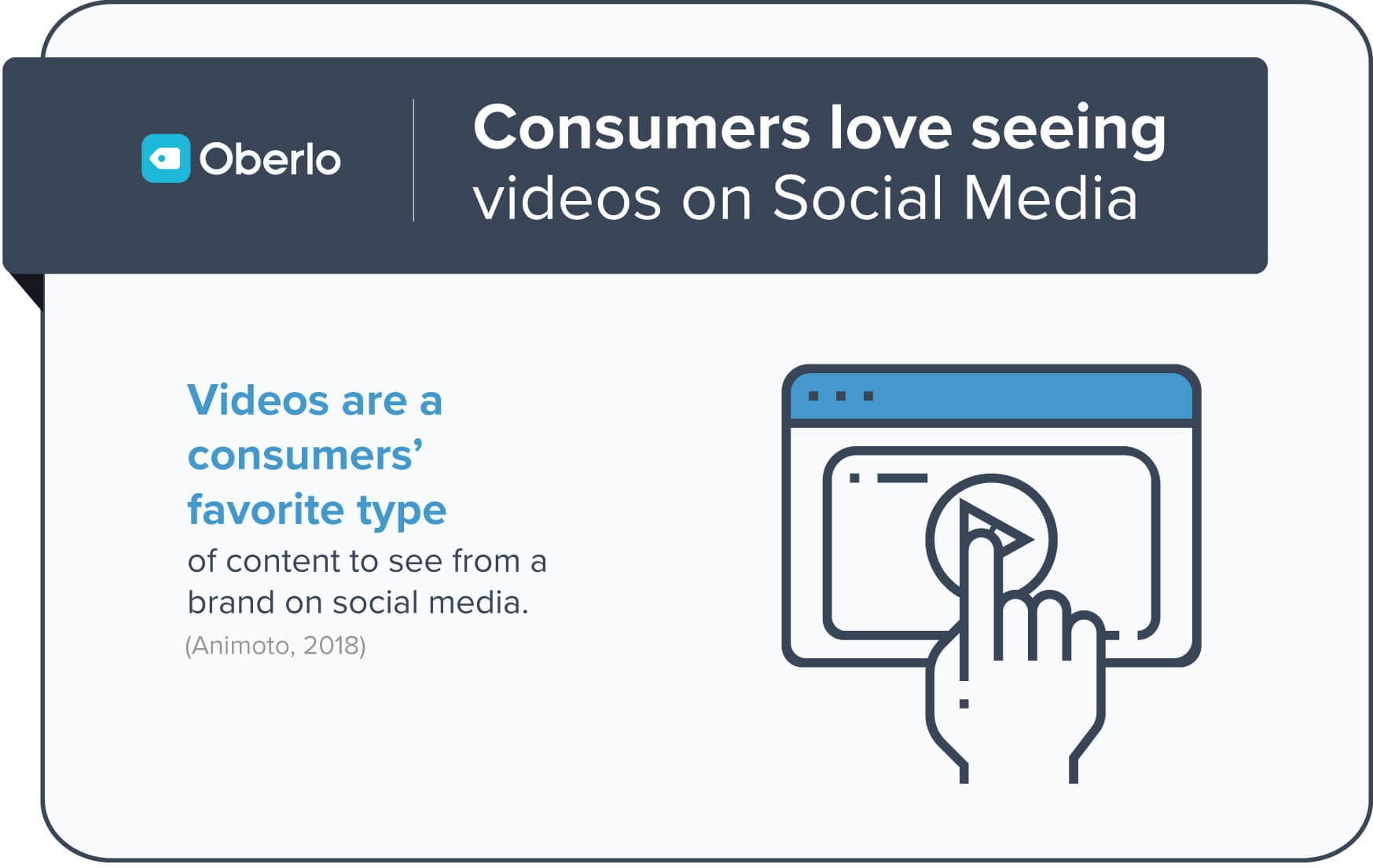 video marketing stats