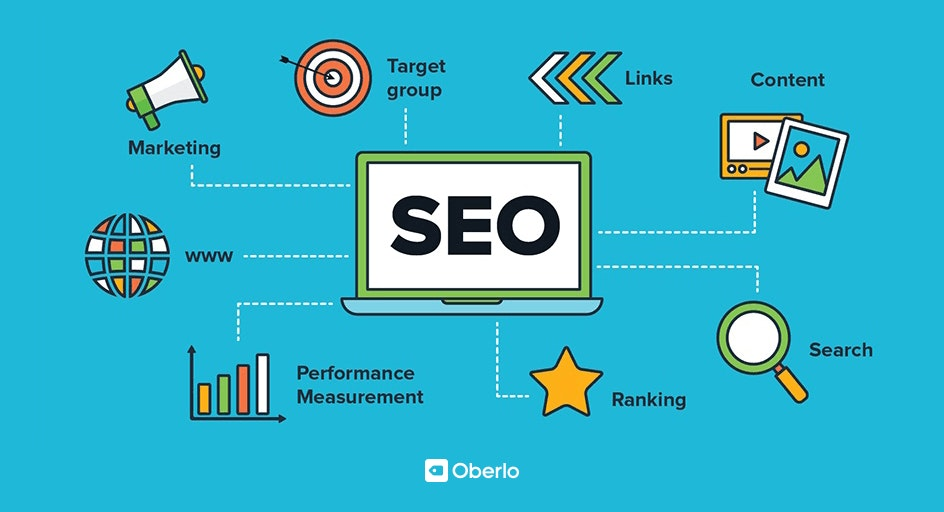 Steps for Combining Social Media Management and SEO