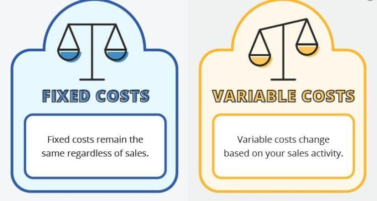 fixed vs variable costs moneyinc.com