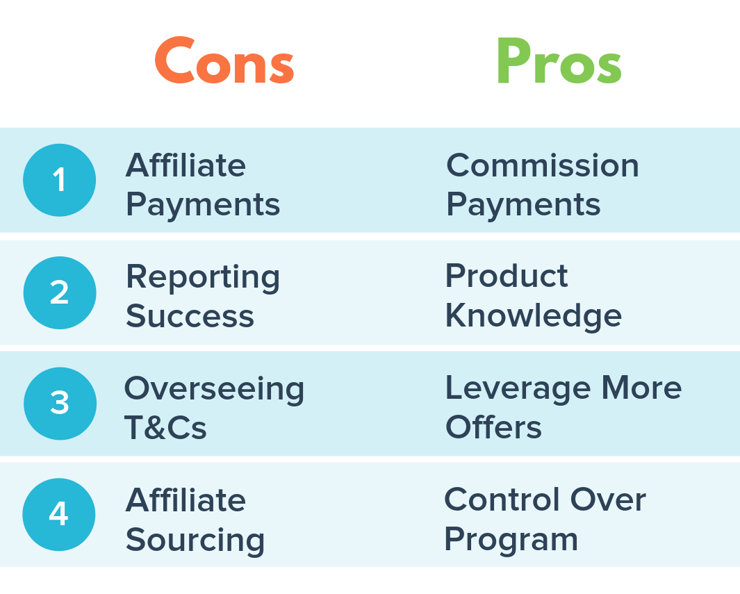 4 Pros and Cons of In-house Affiliate Programs