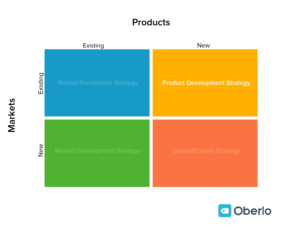 product development growth strategy