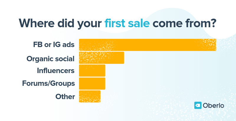 Where did your first sale come from?