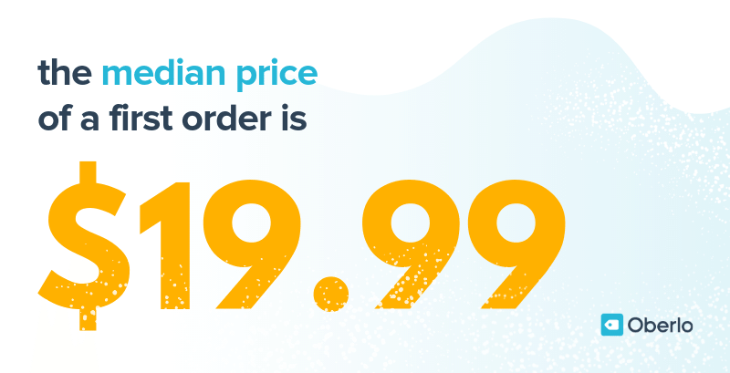 the median price of a first order is $19.99
