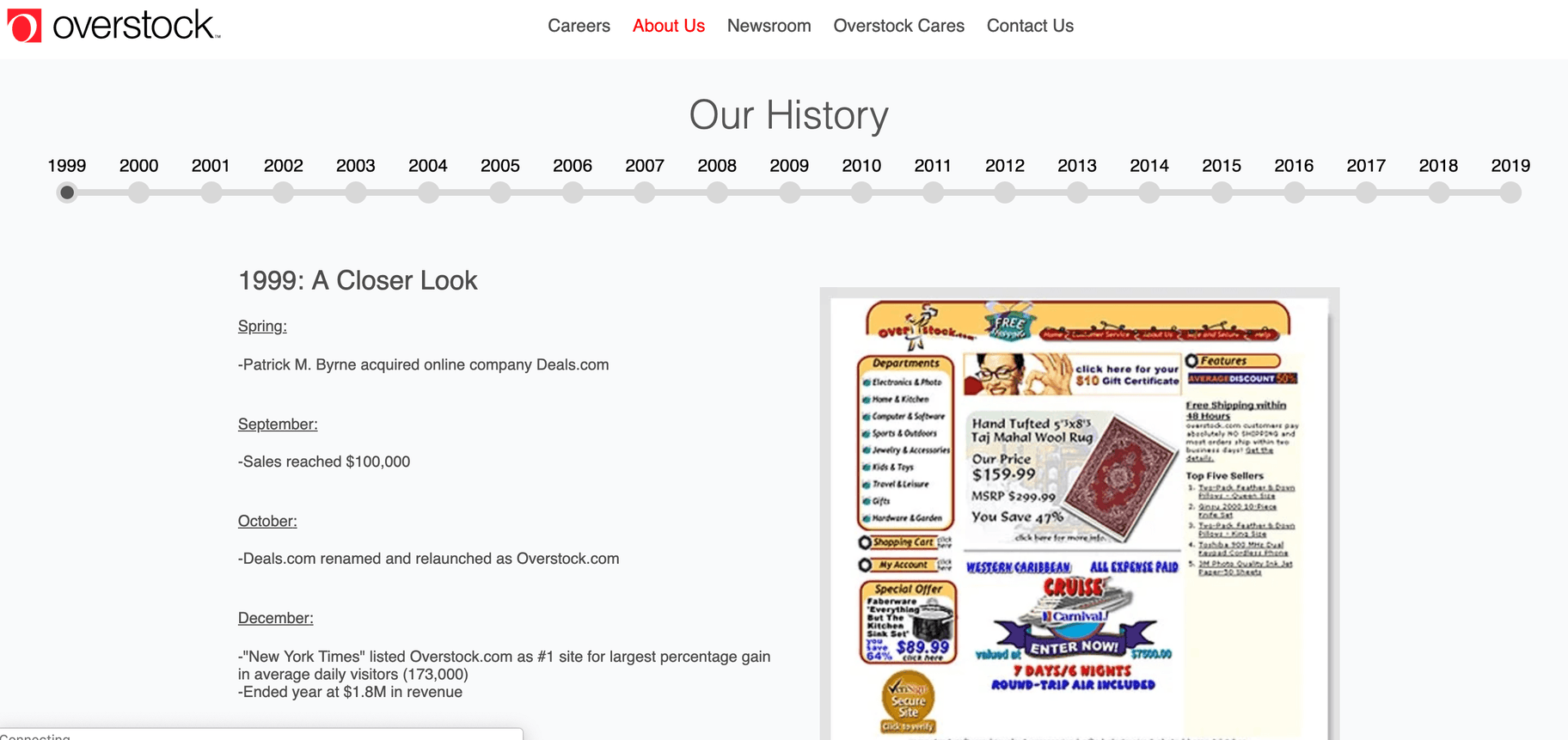 Overstock About Us Page Sample