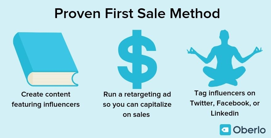 how to get your first sale