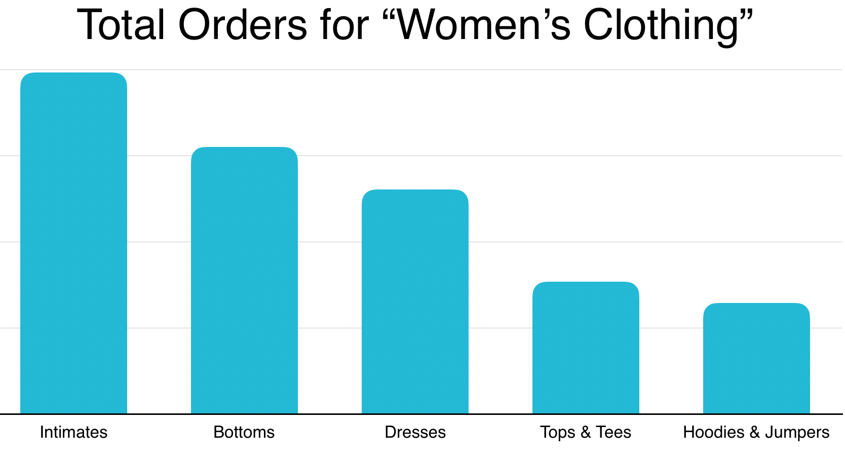 2019 Niche Canadian Markets for Women's Clothing