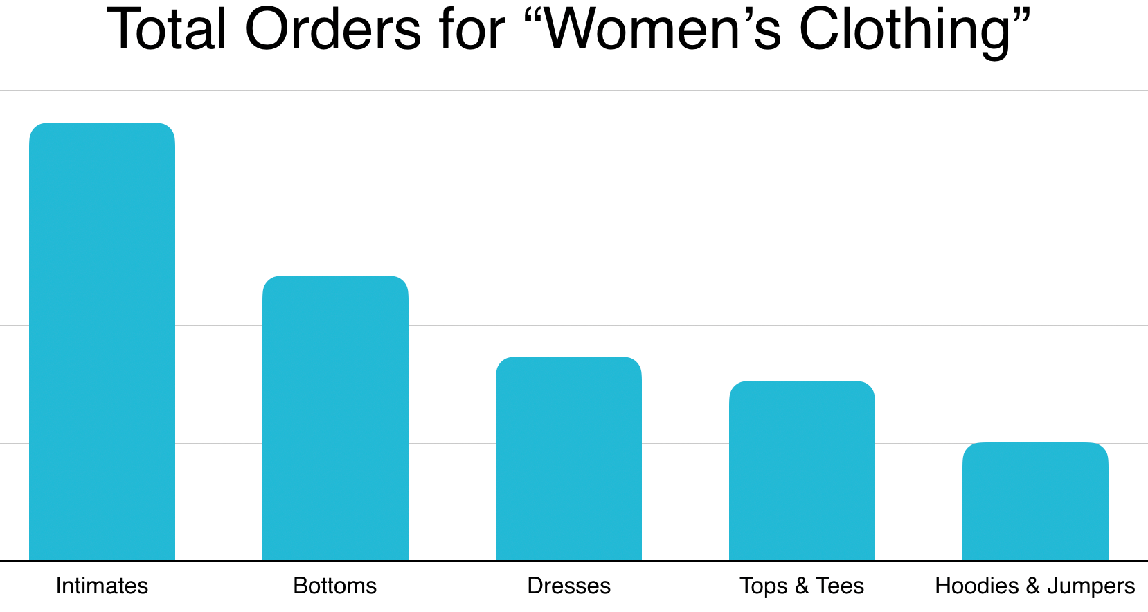 2019 Niche US Markets for Women's Clothing