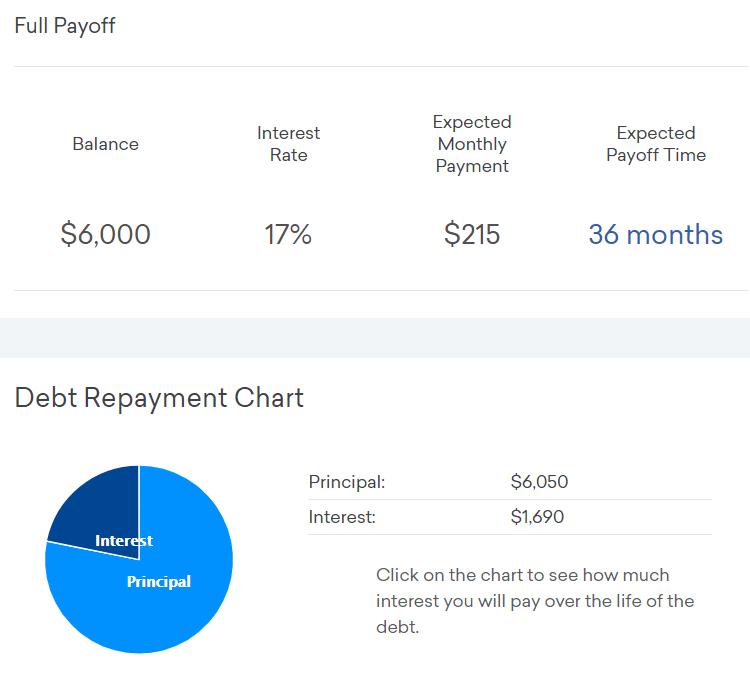 repay debt