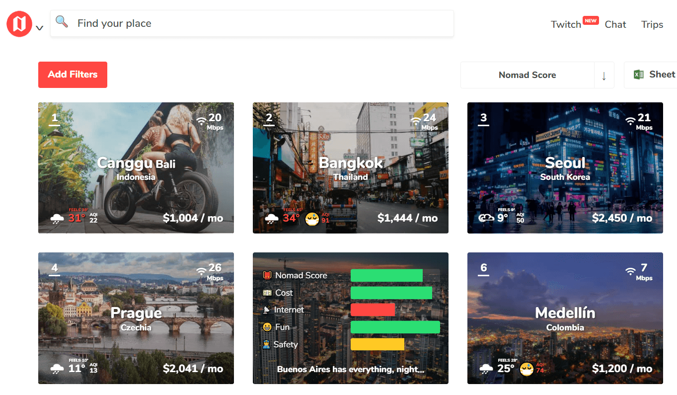 nomad score cities