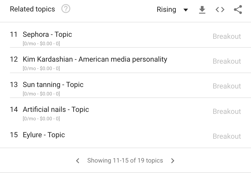 google trends kim kardashian