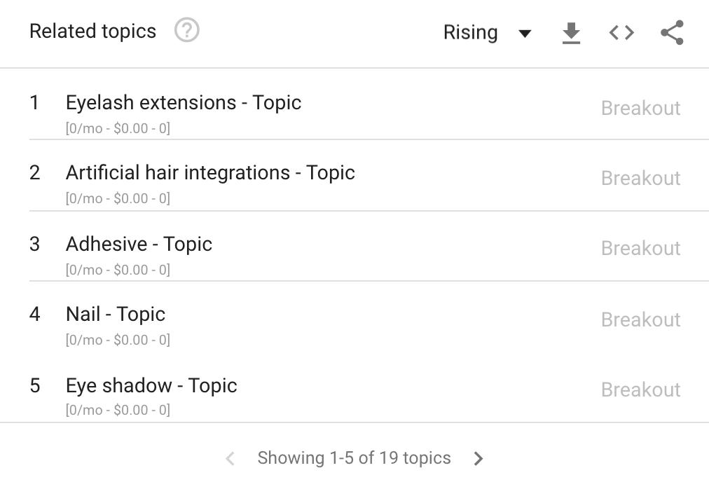 related topics