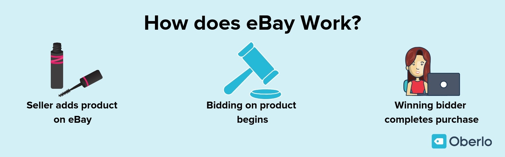 how does ebay work