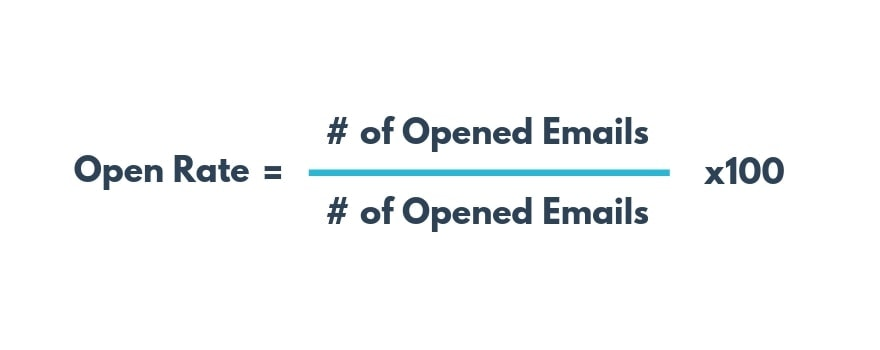 email marketing kpis